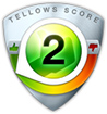 Tellows Score zu 225766371